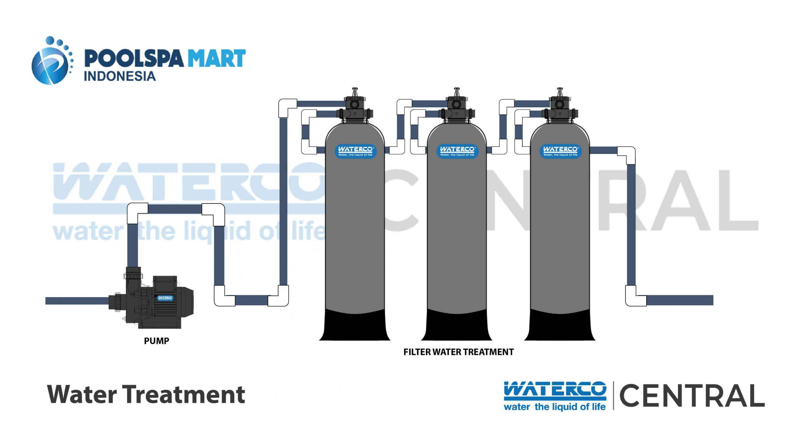 WATERTREATMENT-10