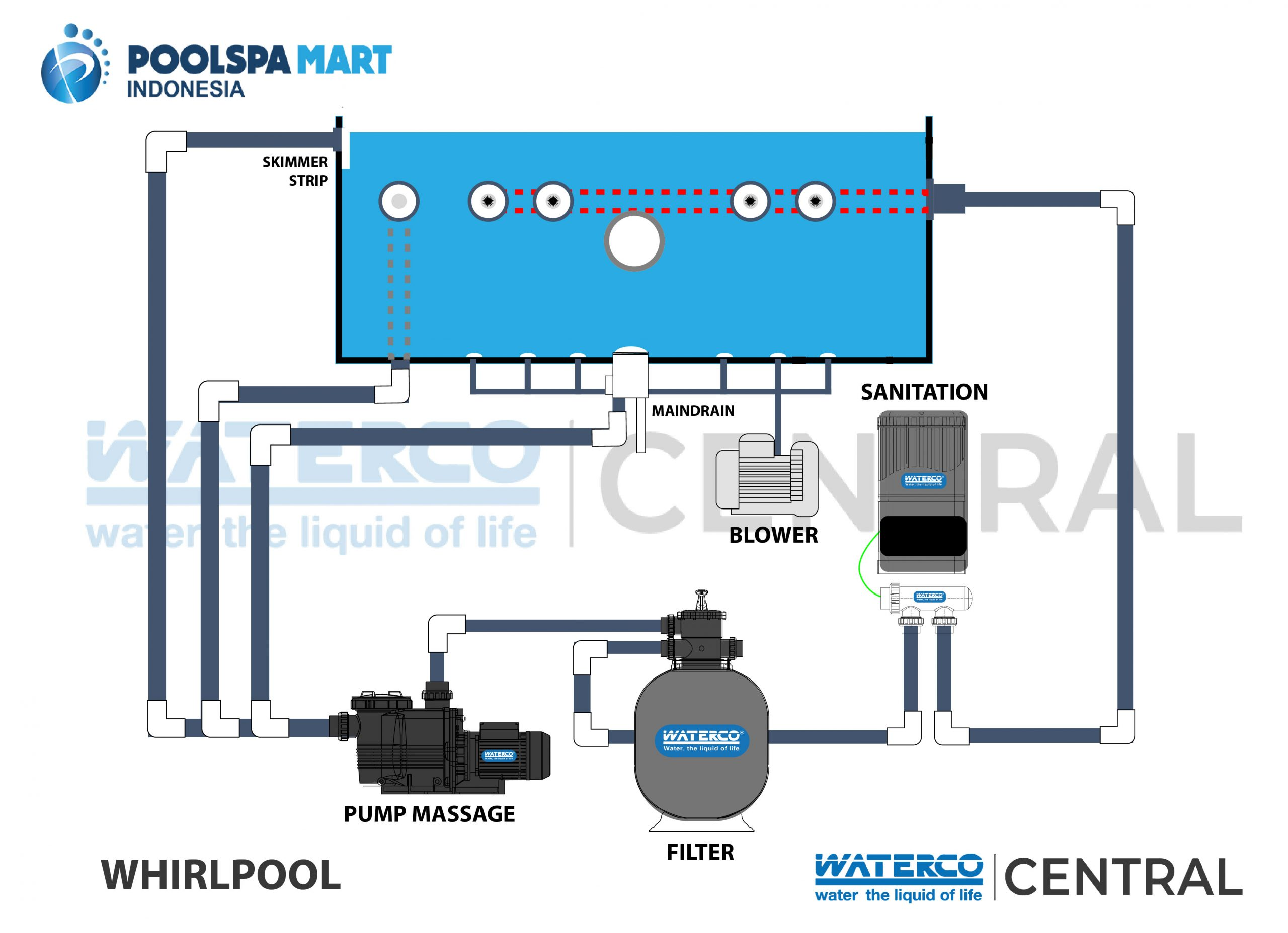 pool_whirlpoolsys2-05